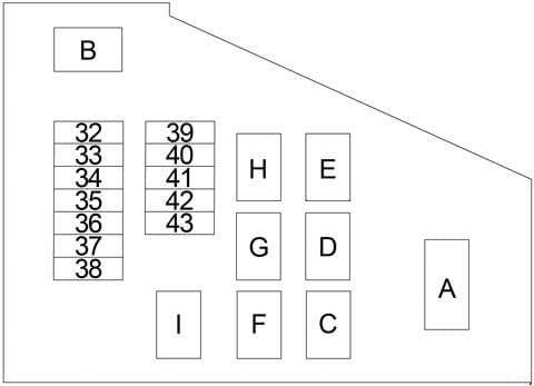 Nissan Sentra - fuse box diagram - engine compartment fuse box
