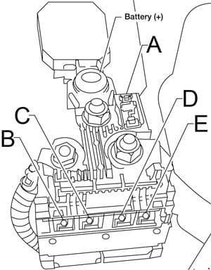 Nissan Sentra - fuse box diagram - fusible link block (battery)