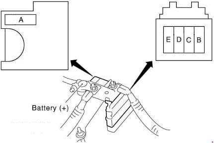 Nissan Teana J31 - fuse box diagram - fuse block on positive battery terminal