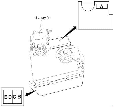 Nissan Teana J32 - fuse box diagram - fuse block on positive battery terminal