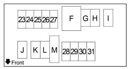 Nissan Verso Note - fuse box diagram - engine compartment additional fuse box