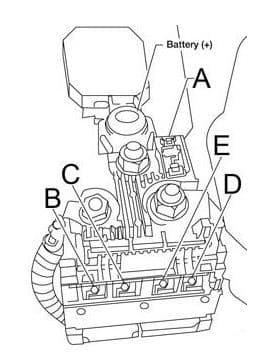 Nissan Verso Note - fuse box diagram - fusible fuse box