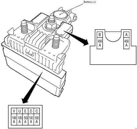 Nissan X-Trail - fuse box diagram - engine compartment (IPDM E/R) - engine MR