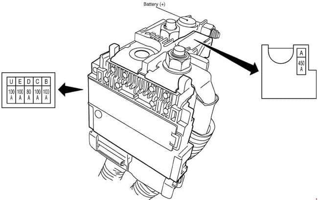 Nissan X-Trail - fuse box diagram - engine compartment (IPDM E/R) - engine QR