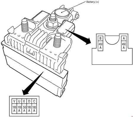 Nissan X-Trail - fuse box diagram - engine compartment (IPDM E/R) - engine R9M