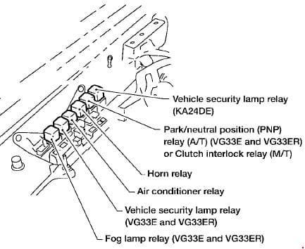 Nissan Xterra - fuse box diagram - engine compartment relay box