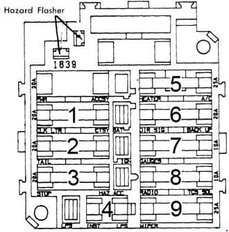 Oldsmobile Starfire - fuse box diagram