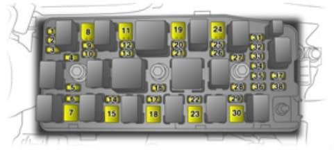 Opel Antara - fuse box - engine compartment