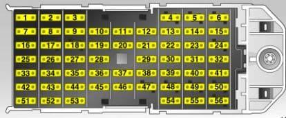 Opel Meriva A - fuse box - passenger compartment