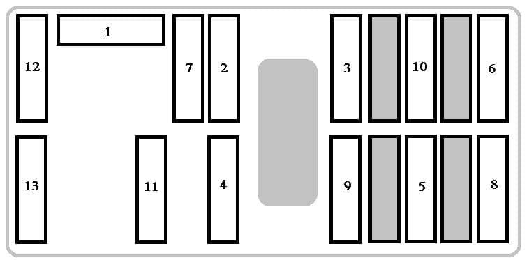 Peugeot 106 DAG - fuse box - passenger compartment