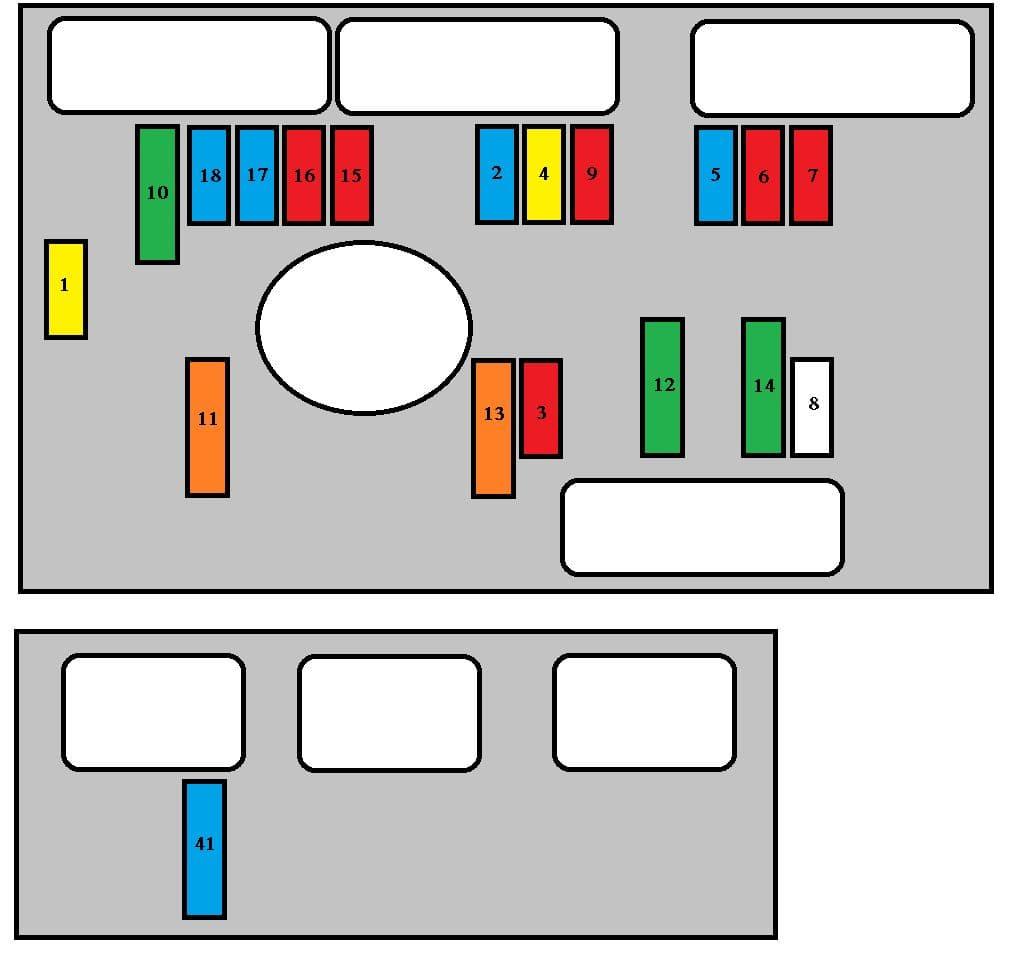 Peugeot 307 - fuse box - engine compartment - version 2