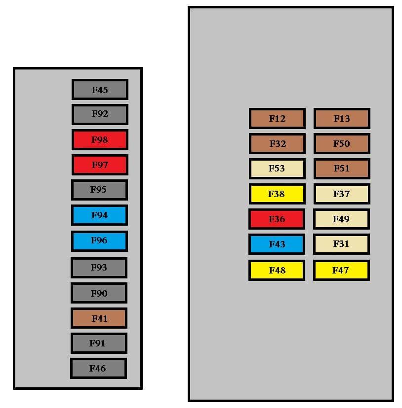 Peugeot Bipper - fuse box - instrument panel