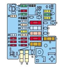 Peugeot Partner mk1 - fuse box - engine bay