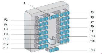 Peugeot 106 - fuse box diagram - engine compartment