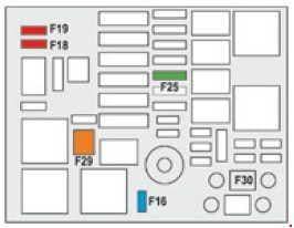 Peugeot 2008 - fuse box diagram - engine compartment