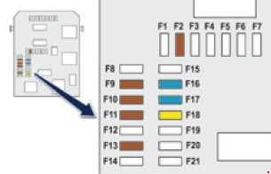 Peugeot 2008 - fuse box diagram - glove box