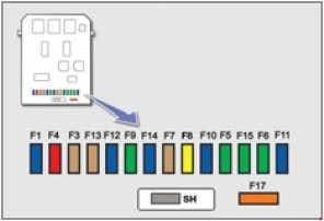 Peugeot 207 - fuse box diagram - dashboard (left side)