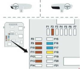 Peugeot 208 - fuse box diagram - dashboard (on the left side)