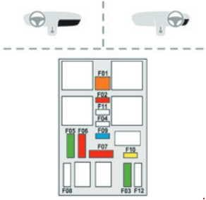 Peugeot 208 - fuse box diagram - dashboard (on the right side)