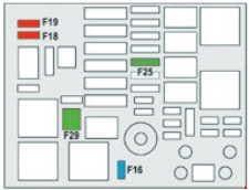 Peugeot 208 - fuse box diagram - engine compartment