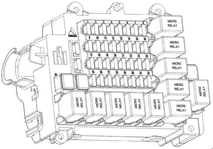 Peugeot Pars - fuse box diagram - dashboard