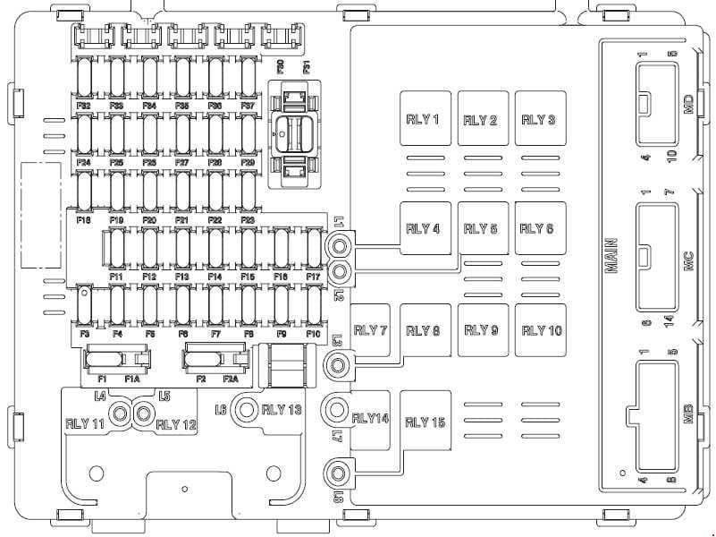 Peugeot Pars - fuse box diagram - engine compartment