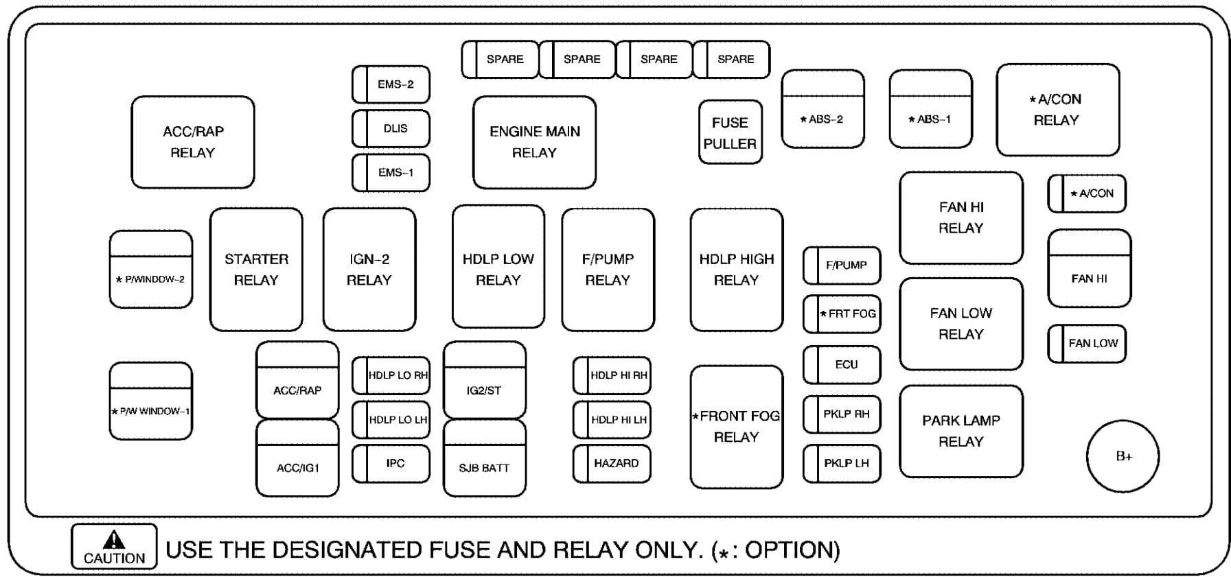 Pontiac G3 - fuse box - engine compartment