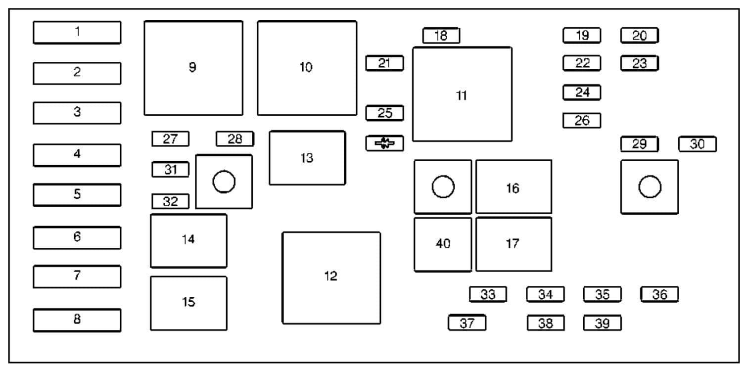 Pontiac Grand Prix - fuse box - engine compartment