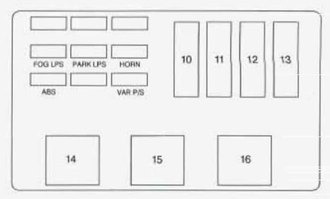 Pontiac Grand Prix - fuse box - engine compartment (driver's side)