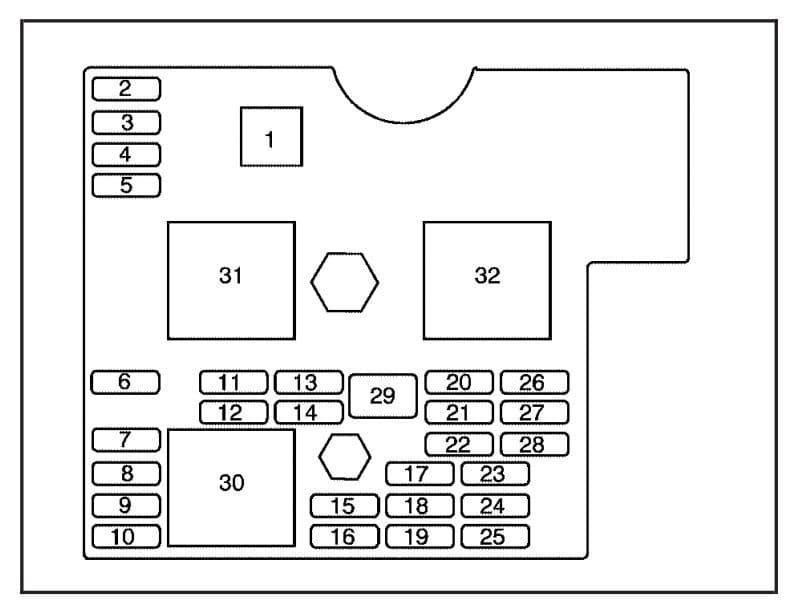 Pontiac Solstice - fuse box - floor console