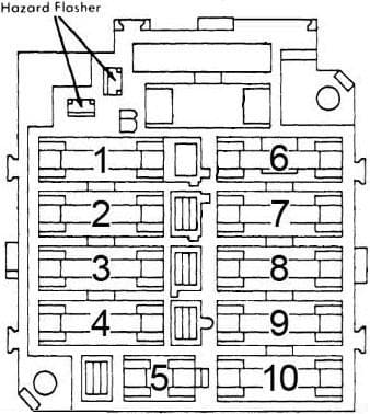 Pontiac Sunbird - fuse box diagram
