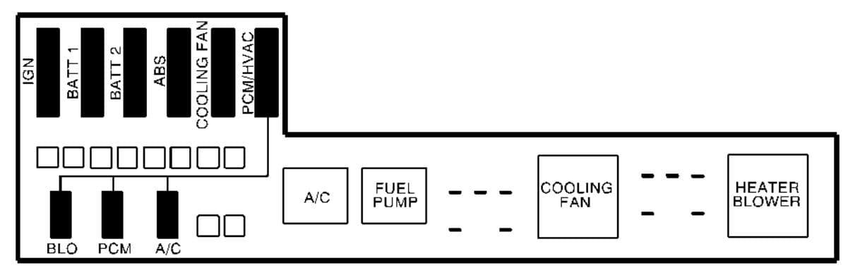 Pontiac Sunfire - fuse box - engine compartment