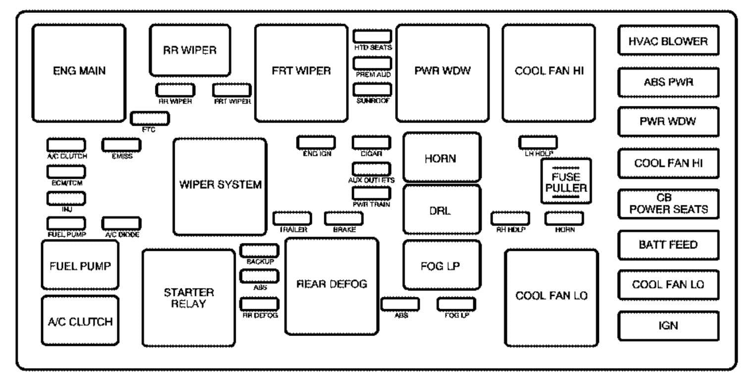 Pontiac Torrent - fuse box - engine compartment