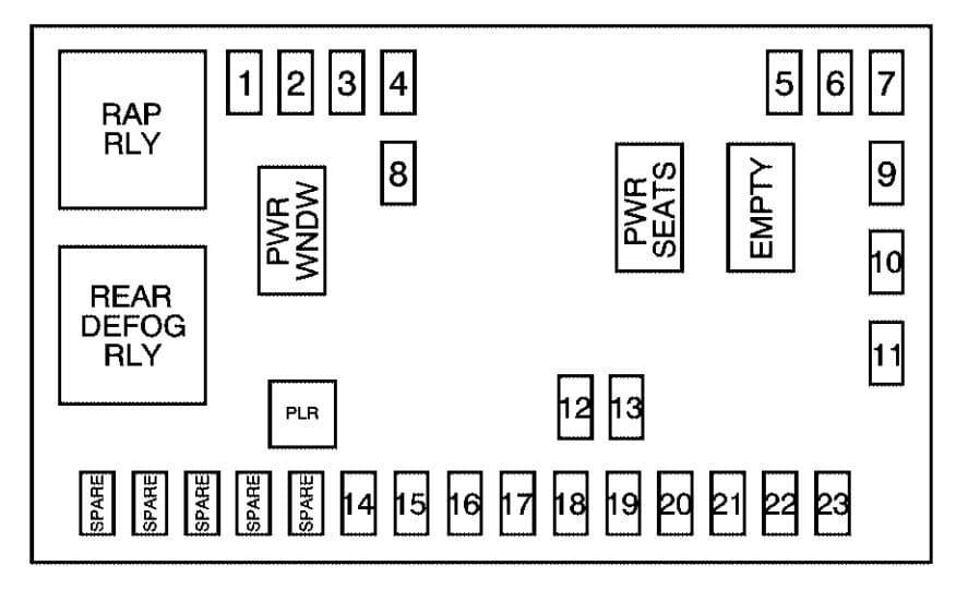 Pontiac Torrent - fuse box - instrument panel
