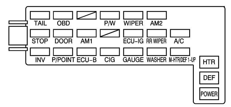 Pontiac Vibe - fuse box - instrument panel