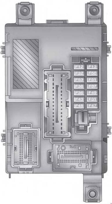 RAM ProMaster - fuse box diagram - instrument panel