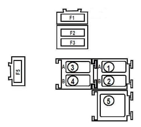 Renault Kangoo - fuse box diagram - engine compartment