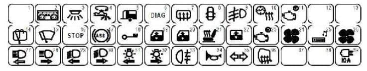 Renault Kangoo - fuse box diagram - passenger compartment
