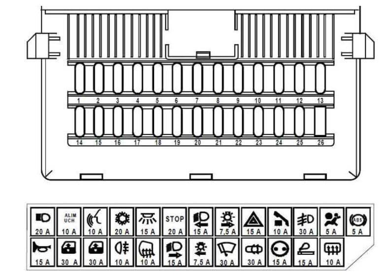 Renault Vel Satis - fuse box diagram - dashboard