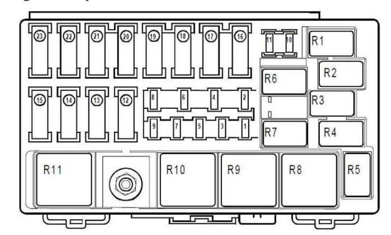 Renault Vel Satis - fuse box diagram - engine compartment