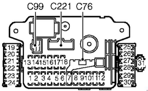 Rover 200 R3 - fuse box diagram - passenger compartment