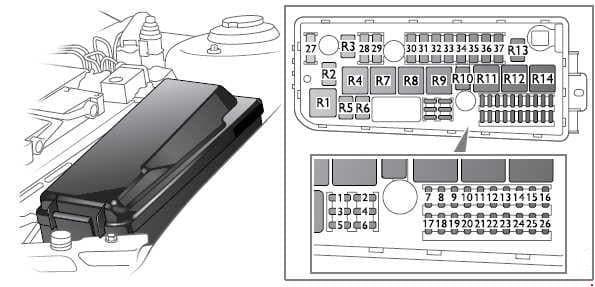 Saab 9-3 - fuse box diagram - engine compartment