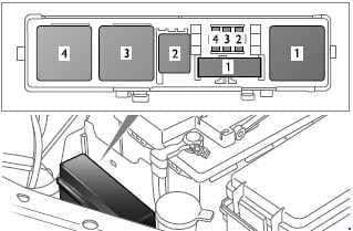 Saab 9-3 - fuse box diagram - front of battery
