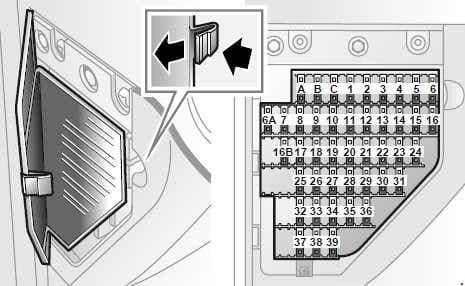 Saab 9-3 - fuse box diagram - instrument panel