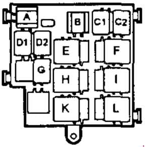 Saab 9-3 - fuse box diagram - relay holder -instrument panel
