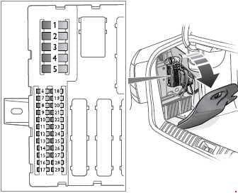 Saab 9-3 - fuse box diagram - trunk fuse panel, left-hand side (SportSedan)