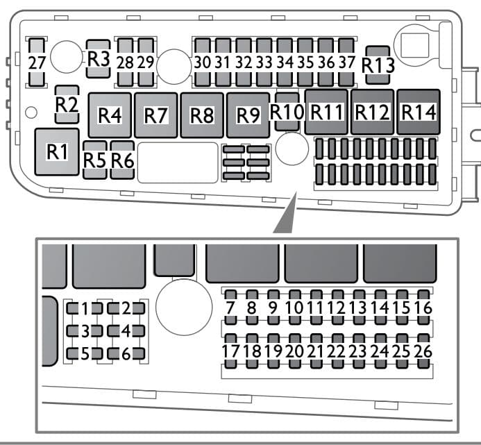 Saab 9-3 - fuse box - engine compartment