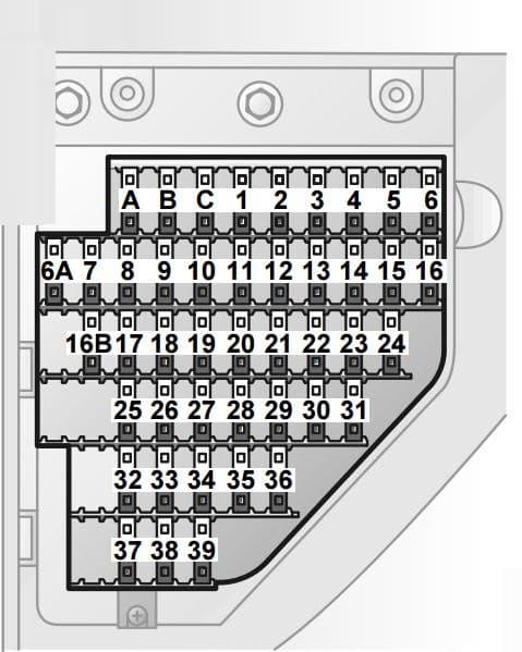 Saab 9-3 - fuse box - intrument panel