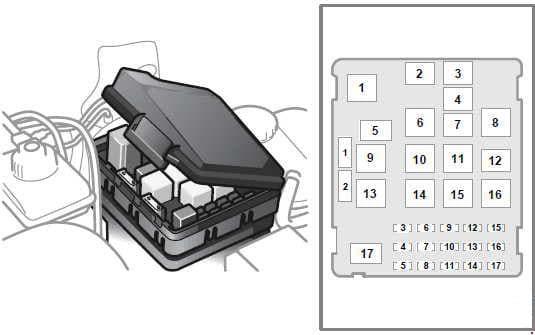 Saab 9-5 - fuse box diagram - engine compartment