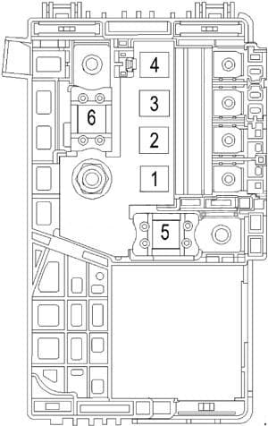 Saab 95 - fuse box diagram - fusible link